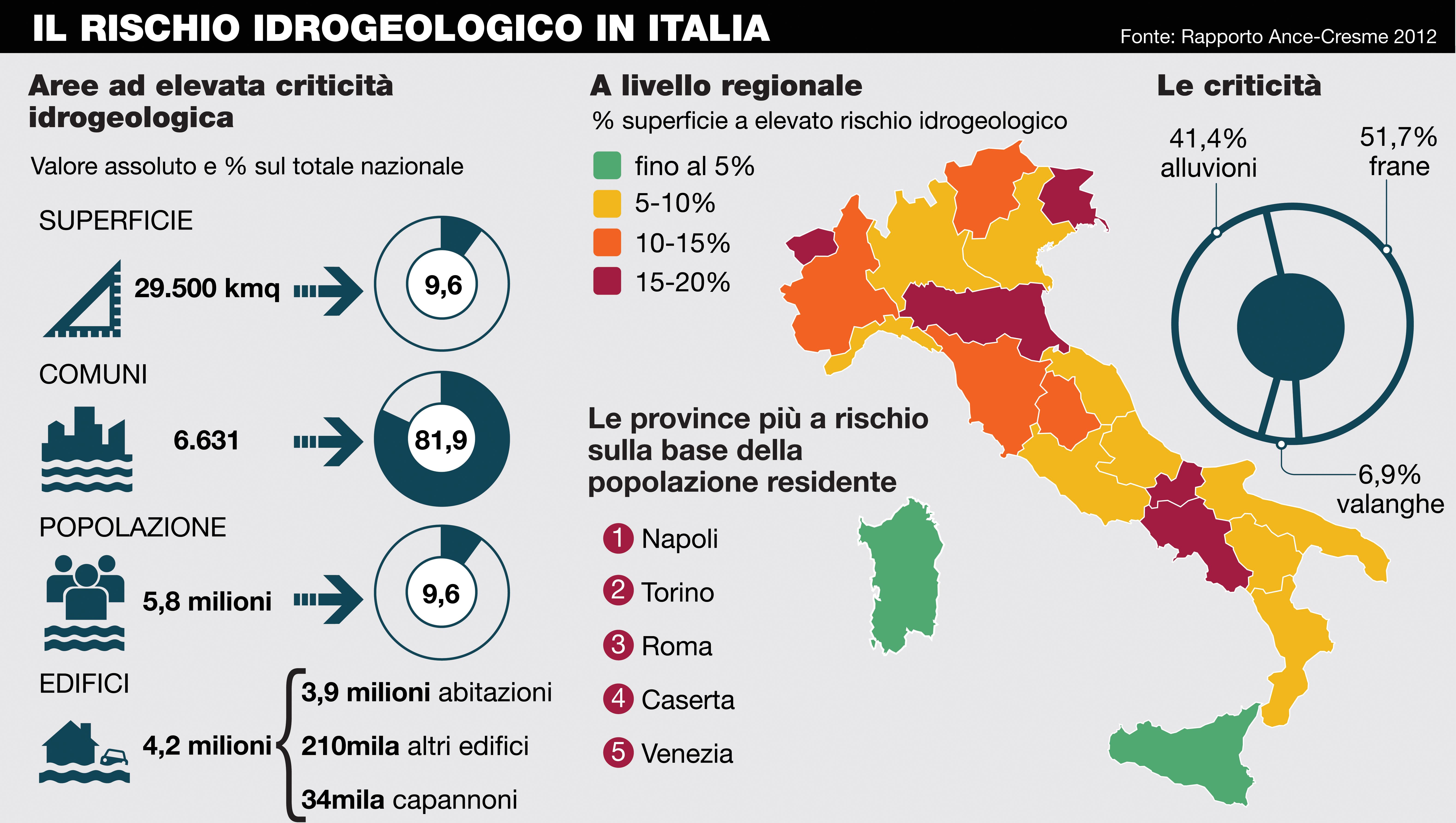 rischio-idrogeologico (1)
